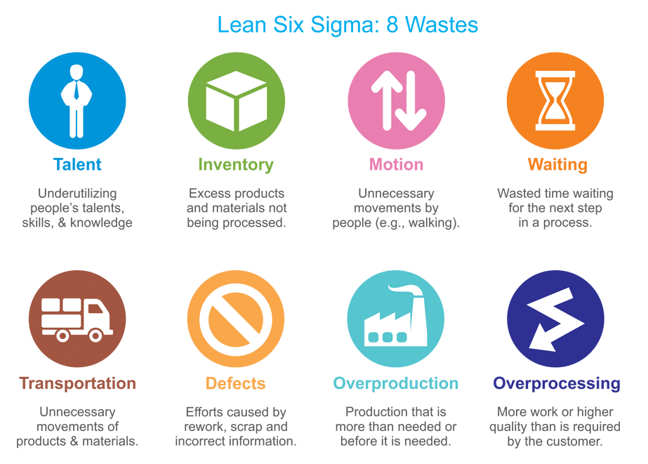 SocialBox---About-us-Six-Sigma-8